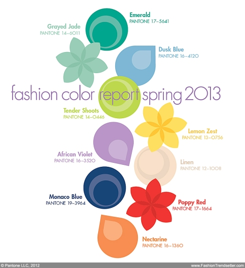 Looking forward to the predicted color trends of 2013.